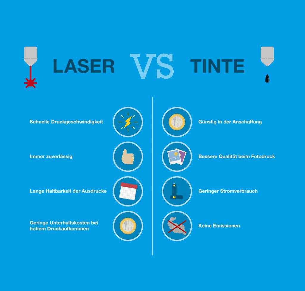 Tinte Laser im Vergleich © SoftExpress